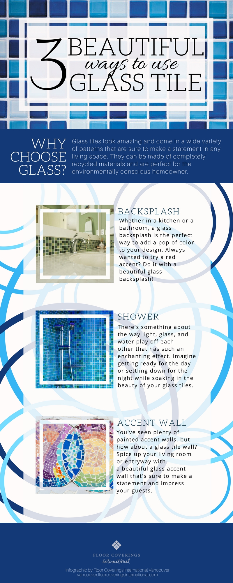 ways to use glass tile in vancouver