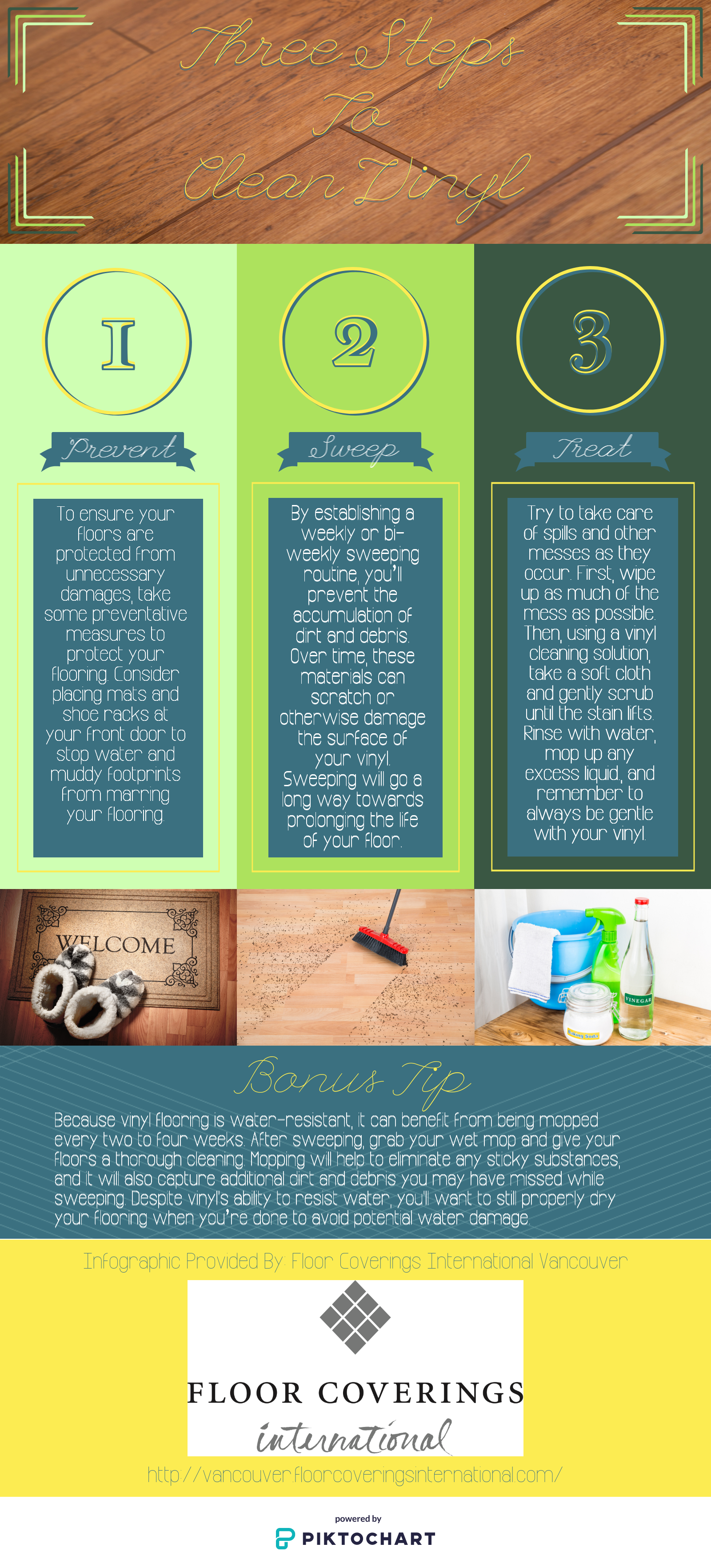 Infographic: 3 Steps to Clean Vinyl Vancouver
